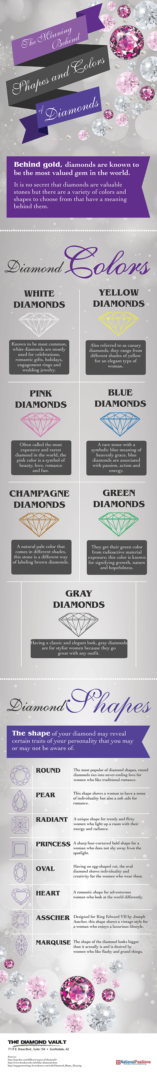 The Meaning Behind Shapes and Colors of Diamonds